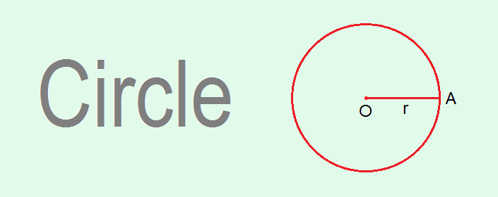 Circle | What is Circle?
