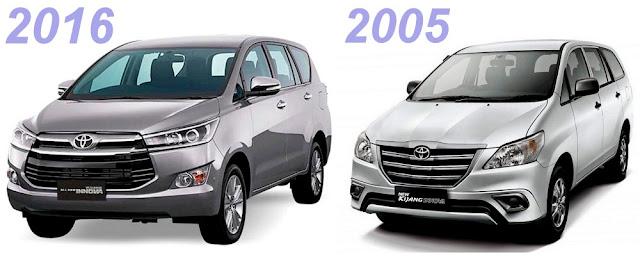 MPV Baru Toyota Innova 2016 vs 2005