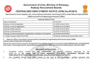 RRB JE 2018 Official Recruitment Notification