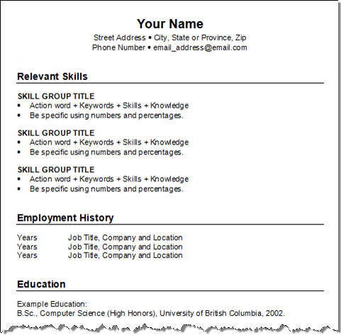 Resume Resume Template Australia Teenage Examples Of Resumes For Teenagers  H1b Resume Format 2017
