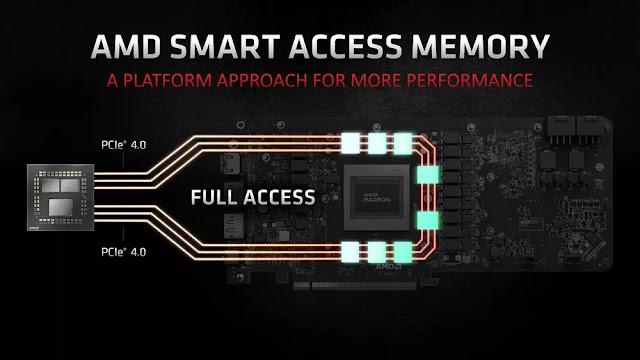 Smart Access Ryzen 3000