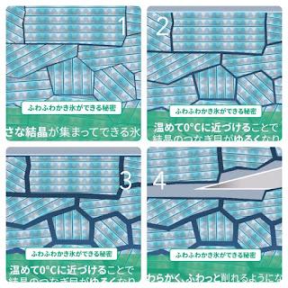 フワフワかき氷が出来る原理
