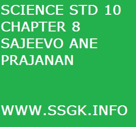 SCIENCE STD 10 CHAPTER 8 SAJEEVO ANE PRAJANAN