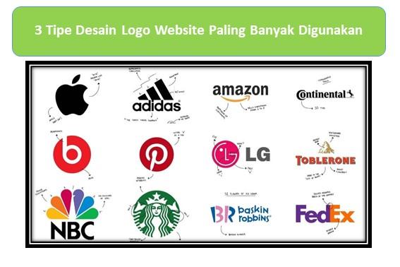 3 Tipe Desain Logo Website