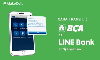 Cara Transfer BCA ke Line Bank + Biaya Admin