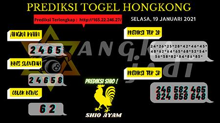 Prediksi Togel Angka Jitu Hongkong Selasa 19 Januari 2021