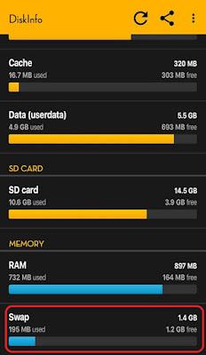 Disk Info Swap RAM Xiaomi Redmi 2