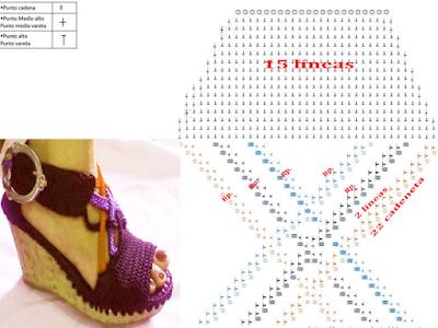 60 Patrones de sandalias, pantuflas, botas tejidas en crochet