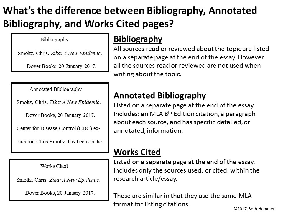 Tips to Writing a Good Annotated Bibliography