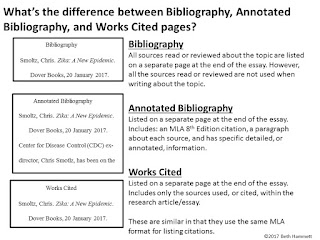 We teach you how to make the best use of an annotated bibliography example  APA  Come to see us for all your needs in writing annotated entries  Rely  on us