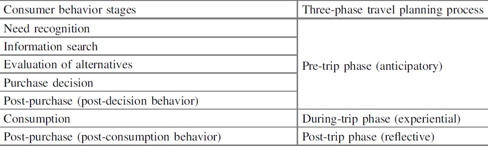 social media management packages