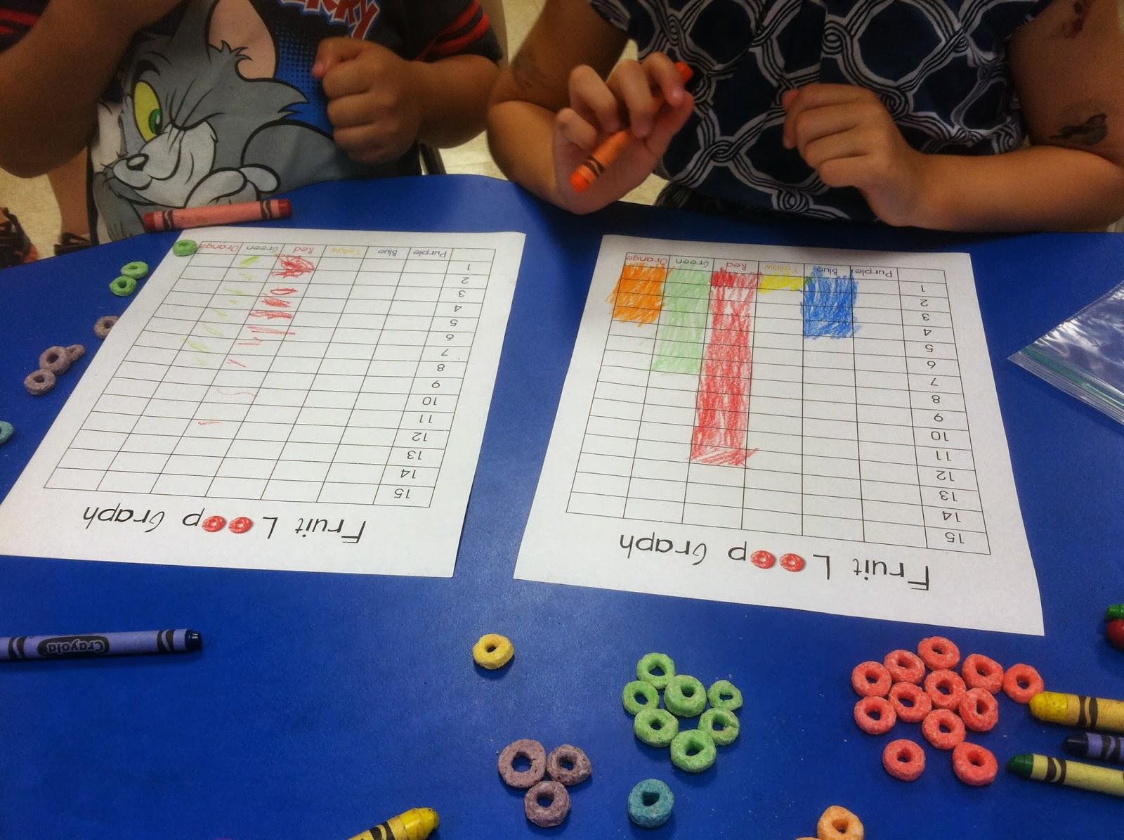 Miss Llewellyn S Kindergarten Fruit Loop Graphing