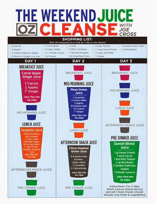 Detox Juice Cleanse