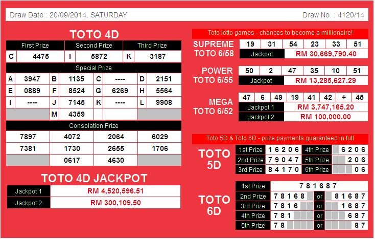 lotto results saturday 8 sep