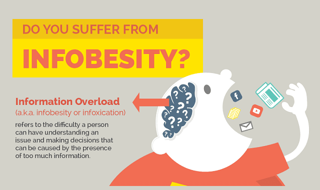 Do You Suffer From Infobesity?