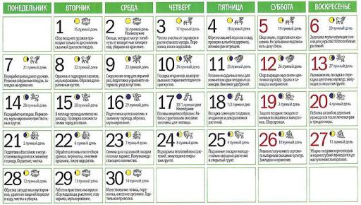 Подробный лунный календарь на сентябрь 2020 года