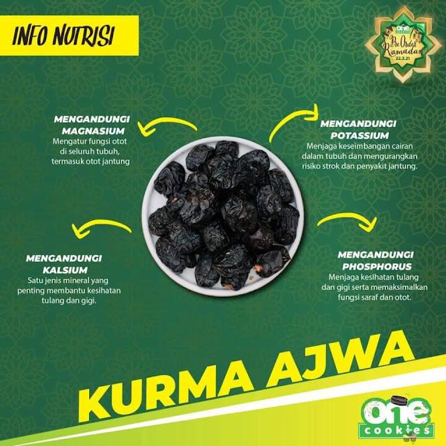 Info Nutrisi Kurma Ajwa