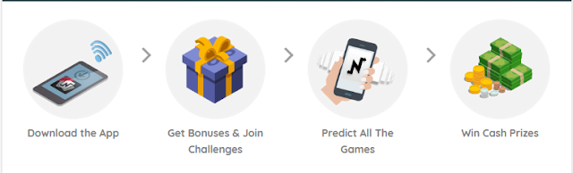Nostra Pro App Earn Unlimited Paytm Cash simply and Refer to Earn more