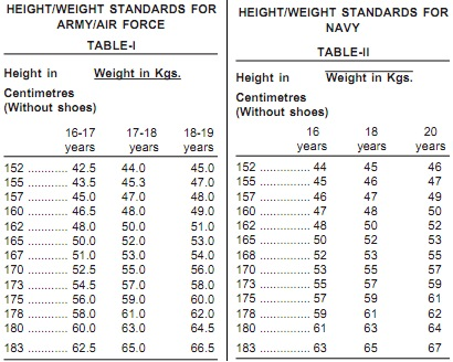 bsf height limit