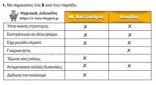 Η Καρχηδόνα συγκρούεται με τη Ρώμη - Ρώμη και Ελλάδα  - από το «https://e-tutor.blogspot.gr»