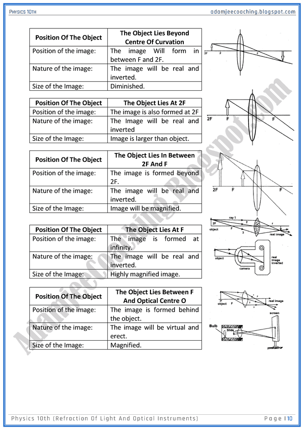 refraction-of-light-and-optical-instruments-question-answers-physics-10th