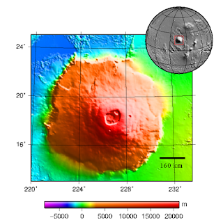 mars highest peak Olympus Mons topography