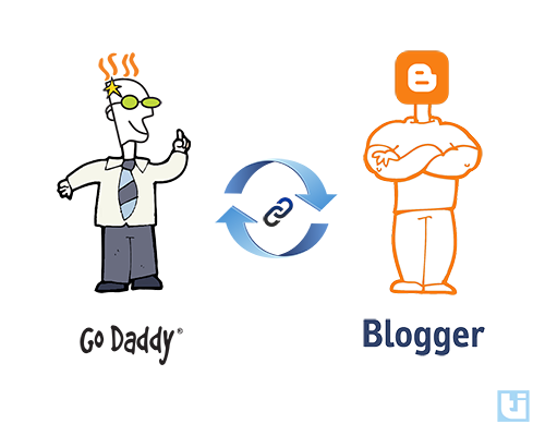Tutes Inside- Working With Godaddy In Blogger