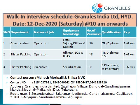 Granules | Walk-In Interviews for Multiple Positions (55 Openings) on 12th Dec 2020