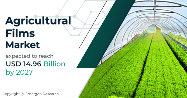 Agricultural Films Market Size Worth USD 14.96 Billion by 2027