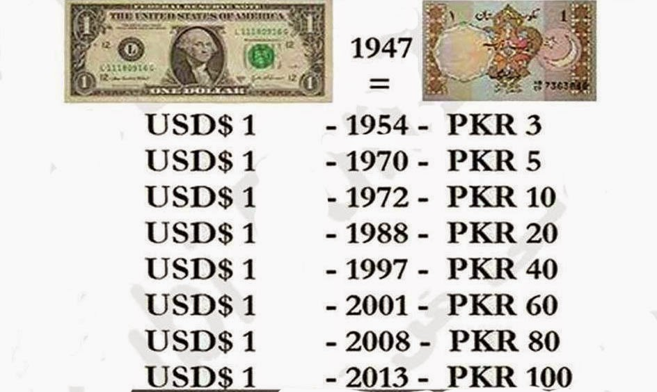 inr to usd in 1947 koni polycode co