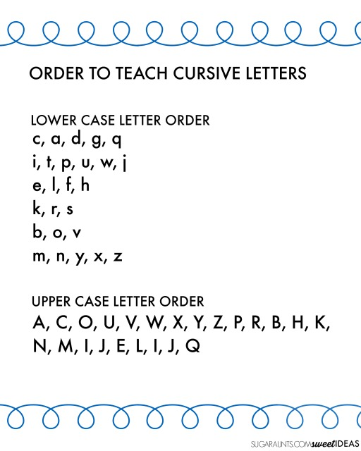 Cursive Writing Alphabet And How To Teach Kids Handwriting With Correct Letter Order