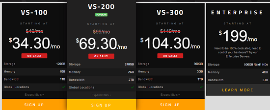 VPS, Pricing, Eleven2