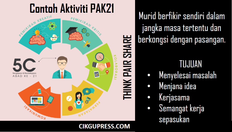 5 Contoh Aktiviti Pak21 Digariskan Kpm