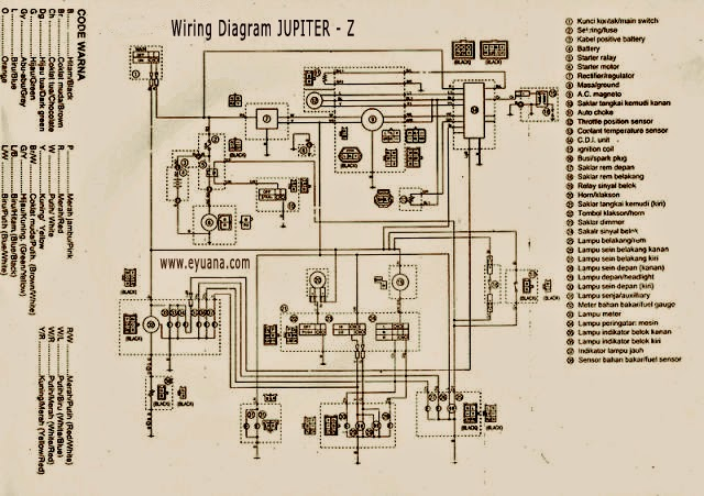 diagram kelistrikan jupiter Z