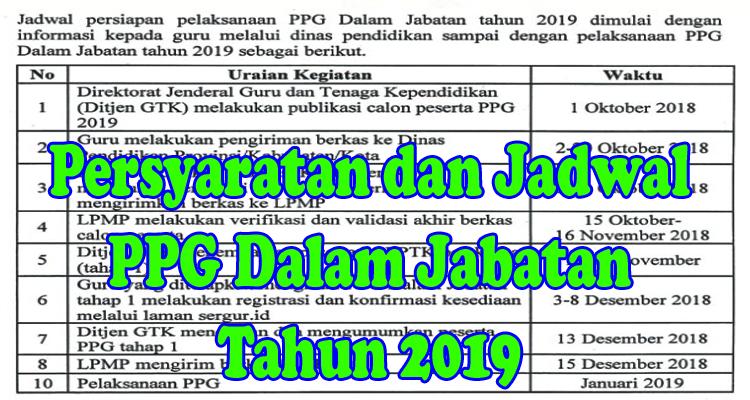 Persyaratan dan Jadwal PPG Dalam Jabatan Tahun 2019, ap2sg.sertifikasiguru.id