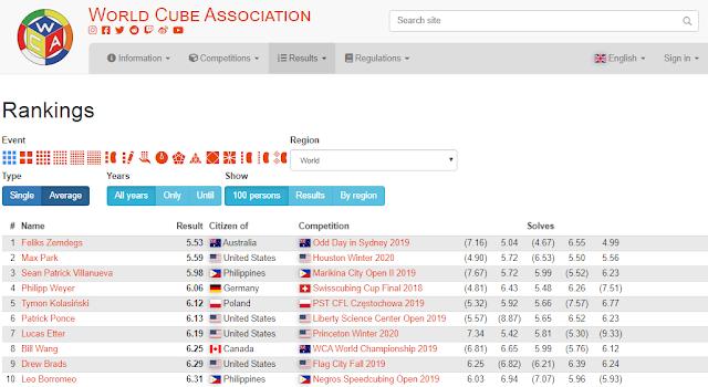 top 3x3x3 rubik's cube fastest ranking world cube association