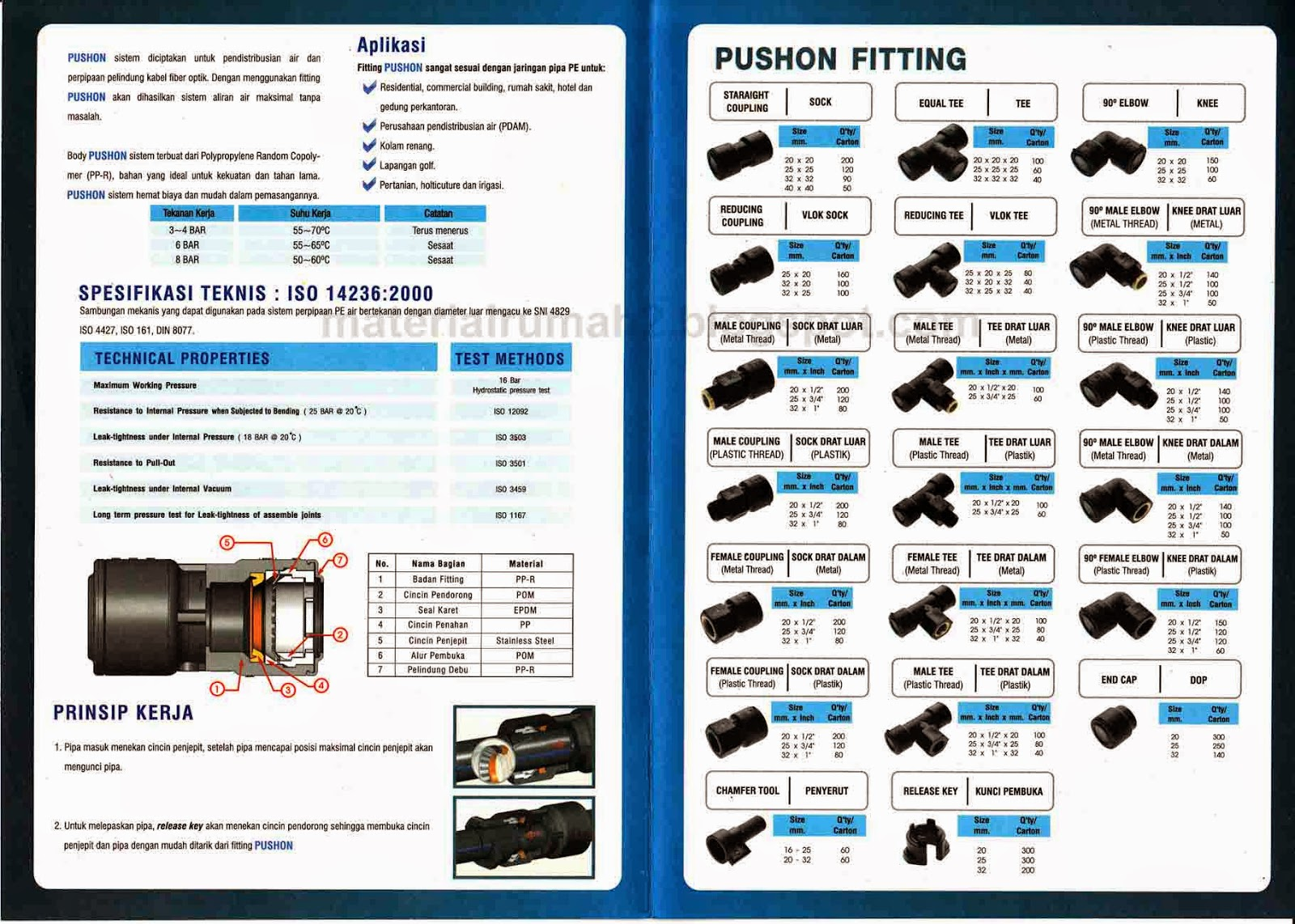Fitting Pipa PE VINILON : PUSHON Fitting