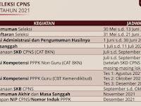 Jadwal Pendaftaran CPNS dan PPPK 2021
