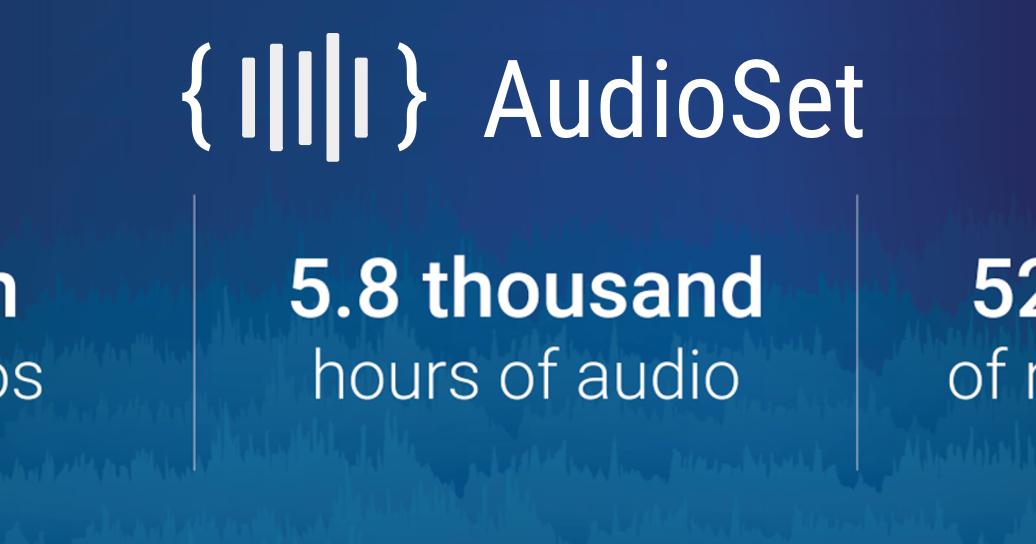 Google AI Blog: Announcing AudioSet: A Dataset for Audio Event Research