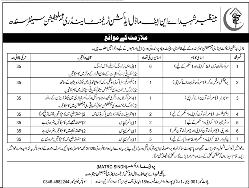 Anti Narcotics Force Jobs (ANF Jobs) Male & Female Jobs 2020