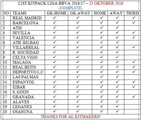 Liga BBVA Complete Kitpack 2016-2017 - PES 2013