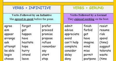 Gerunds And Infinitives  Inglés Secundaria Cpi De Panxón