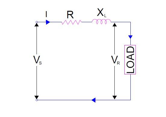short-transmission-line