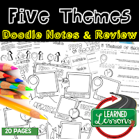 Geography Doodle Notes, Geography Curriculum, Learned Lessons, Geography Activity