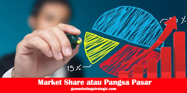 Pengertian Market Share atau Pangsa Pasar