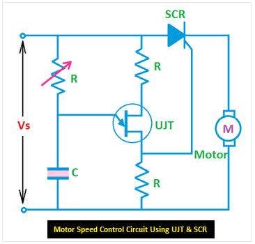 Motor Speed Control Circuit using UJT, SCR