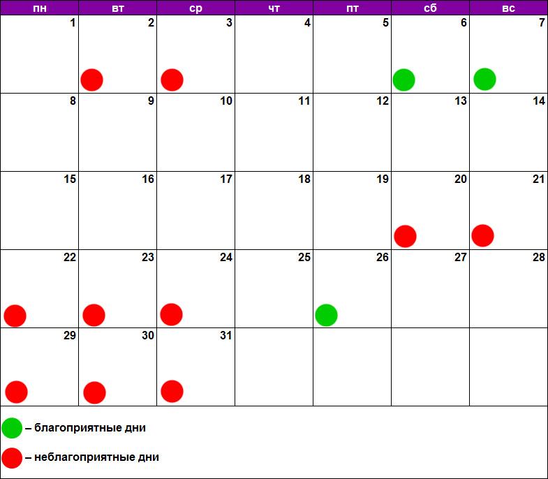 Лунный календарь химической завивки июль 2019