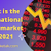 What is the International Share Market in 2021
