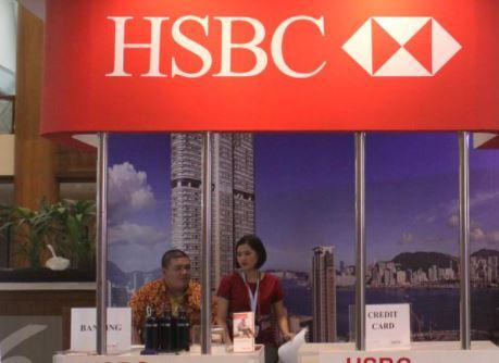 Alamat Lengkap dan Nomor Telepon Bank HSBC di Tangerang