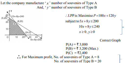 ncert solution class 12th math Answer 31
